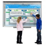 SMART Board 880 Interactive Whiteboard